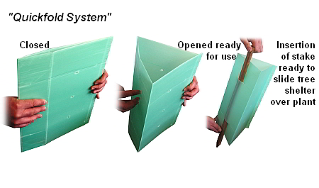 Trifold Quickfold system